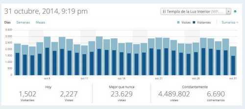 estadistica-5millones-2014-01