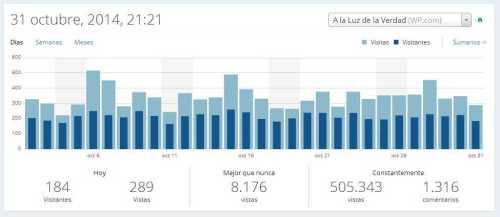 estadistica-5millones-2014-02